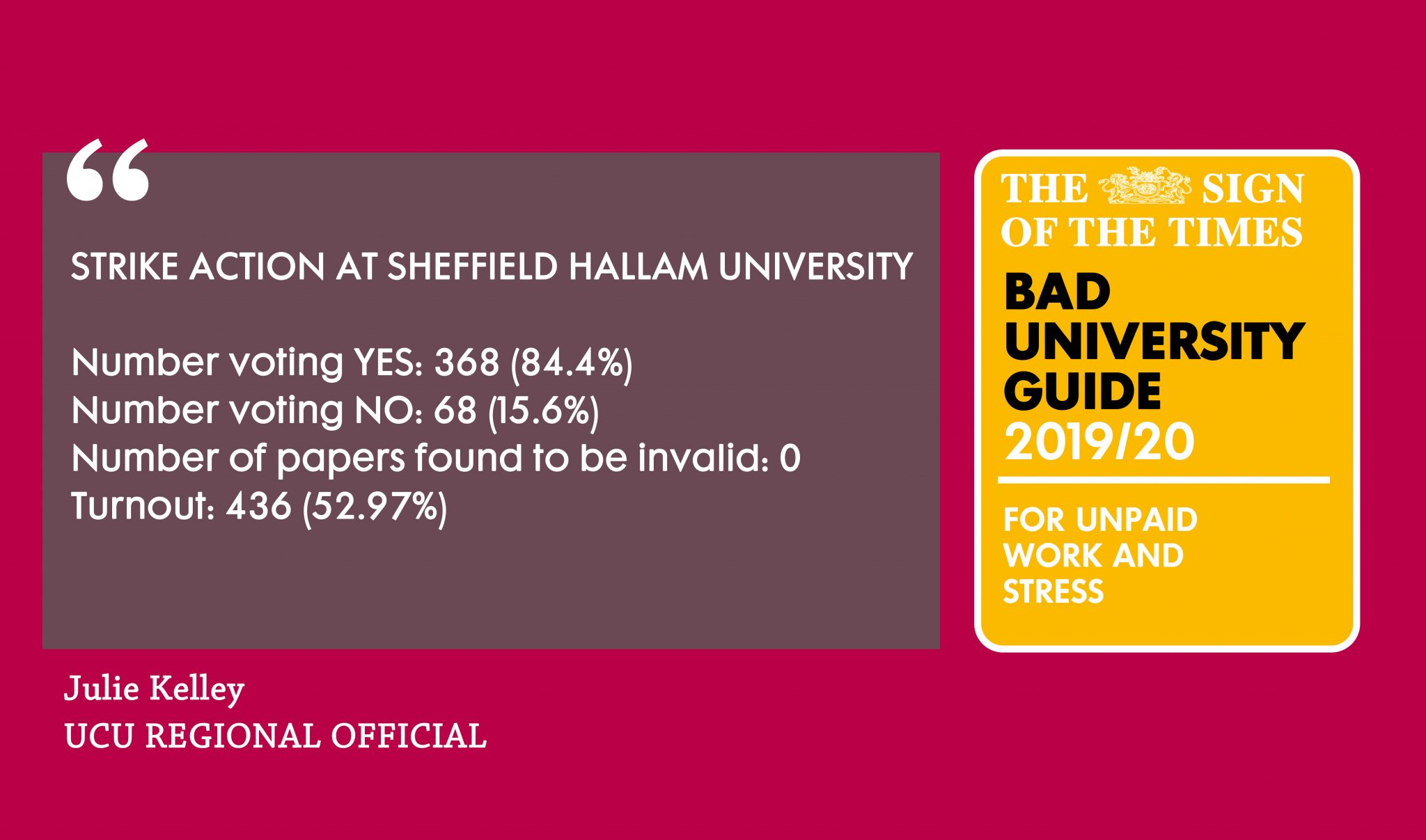 bad university of the year 2